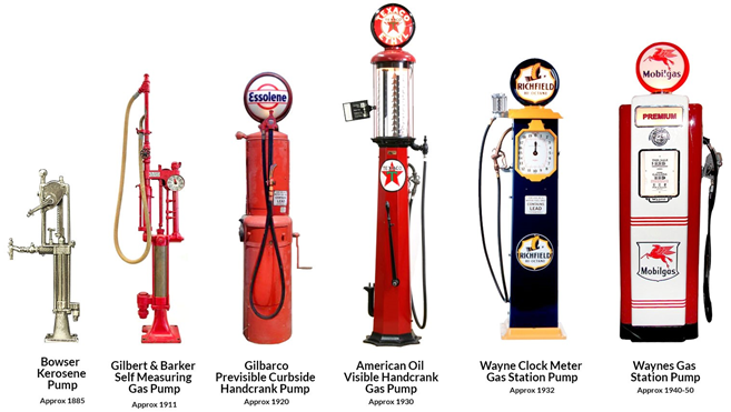 Design & Innovation of the Gas Pump